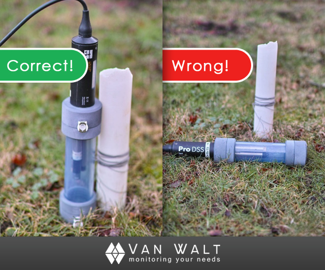 Accurate Water Quality Measurements With A Flow Cell Van